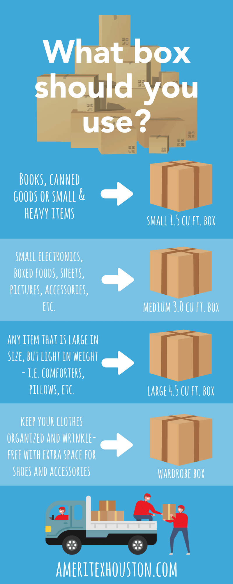 What moving box should you use