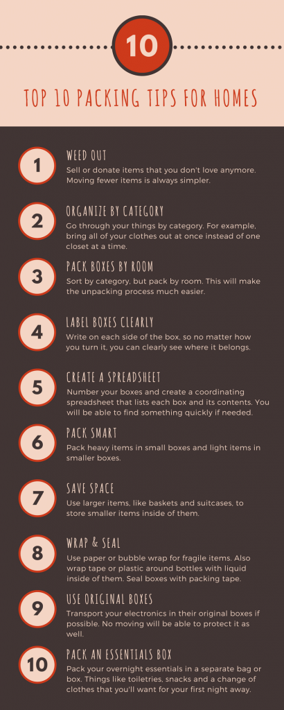Top-10-packing-tips-for-homes-1