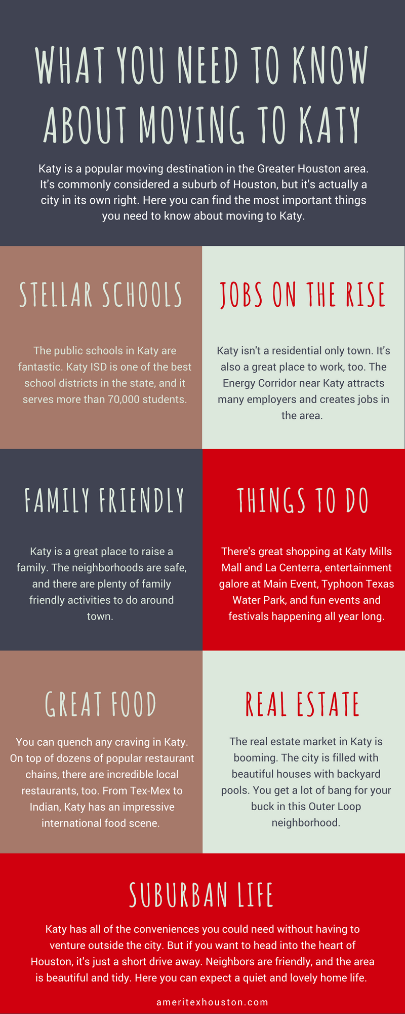 moving to katy infographic