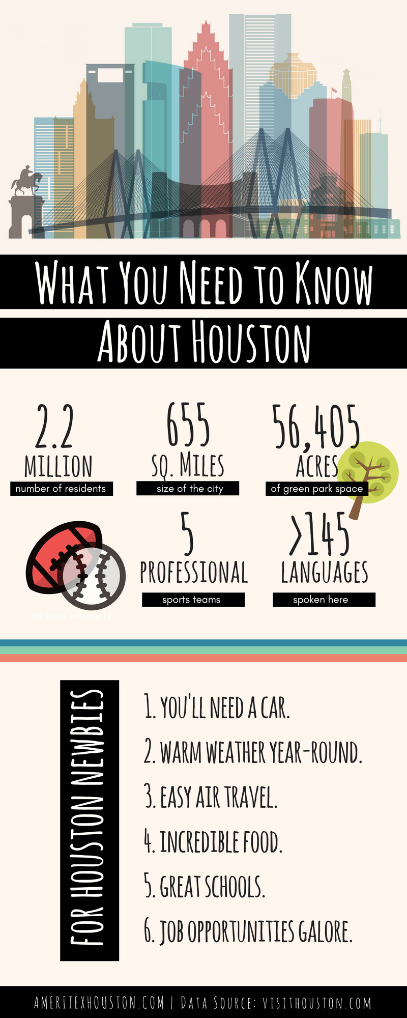 houston fun facts infographic