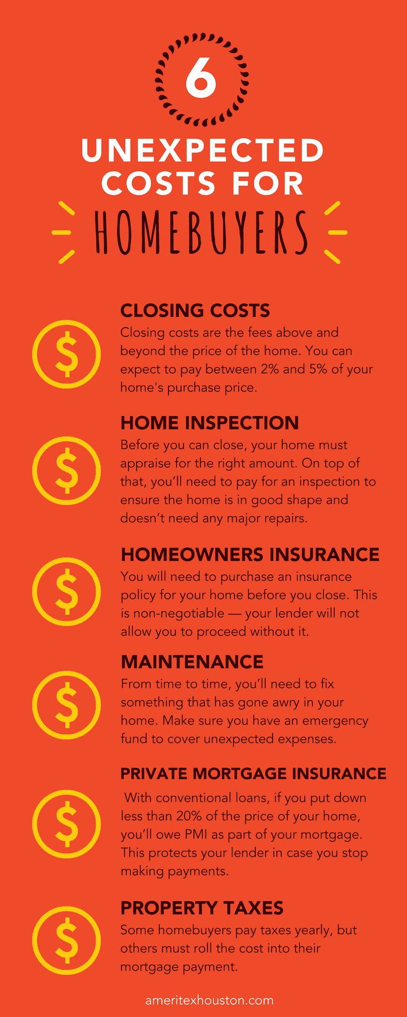visual-unexpected-costs-for-homebuyers-1