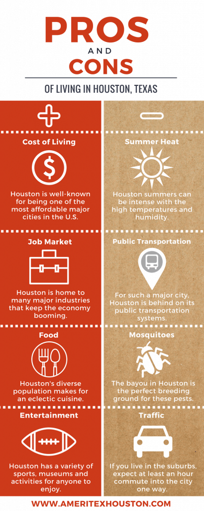 infographic - pros and cons of moving to houston