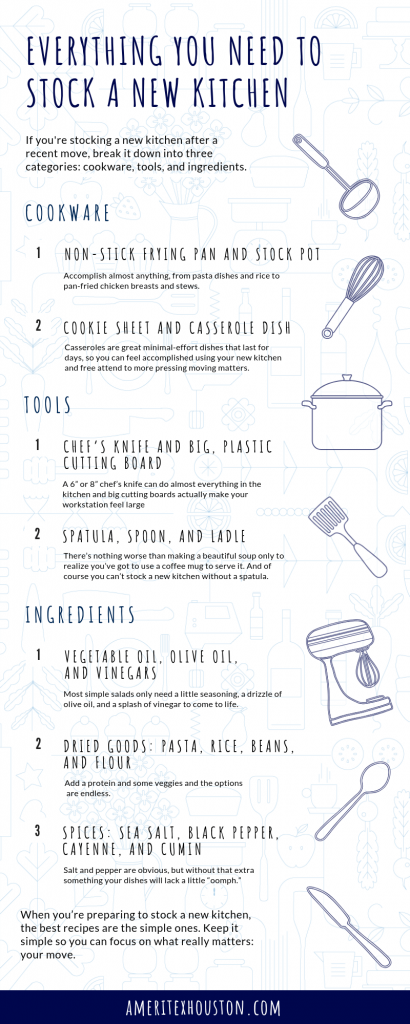 infographic - stock a new kitchen