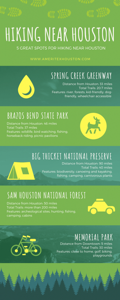 hiking near houston infographic