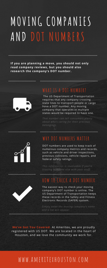 How To Research Your Movers Ameritex Movers